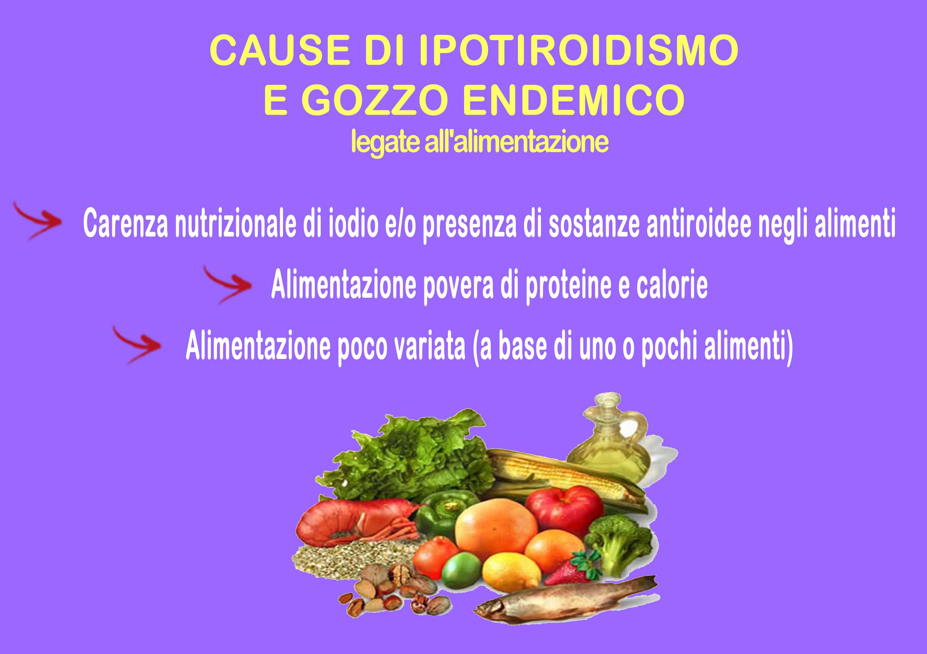 Zucchine con tiroide ipo